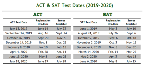Guidance Sat Act Dates