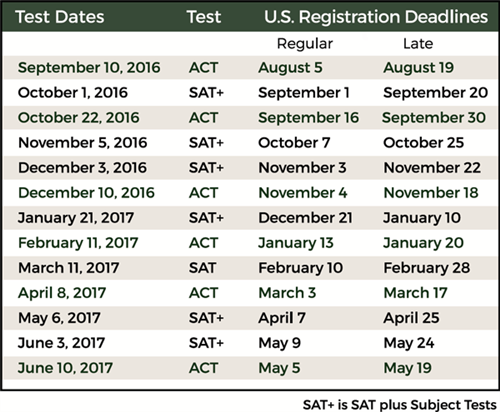 Sat and act dates in Perth